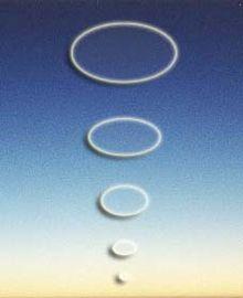 meditatie_bubble_diagram